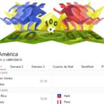 Google se sube a la Copa América Centenario