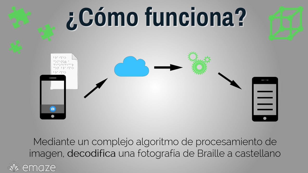 braileo-2