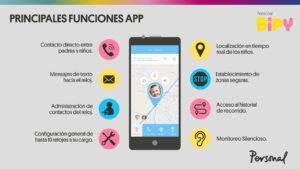 03 Funciones aplicacion Personal Bipy