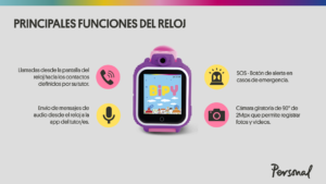 04-Funciones-del-reloj-Personal-Bipy