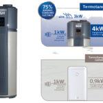 BGH Heat Pump, un nuevo termotanque eléctrico 75% más eficiente