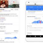Google ahora avisa si hay demoras en un restaurante