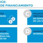 El Gobierno anunció créditos exclusivos para el sector del software y servicios informáticos