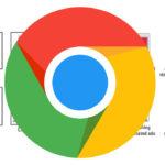 Chrome comenzó a bloquear publicidad molesta