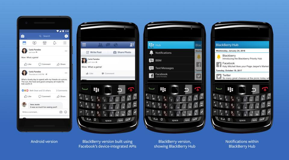 API Facebook celulares viejos