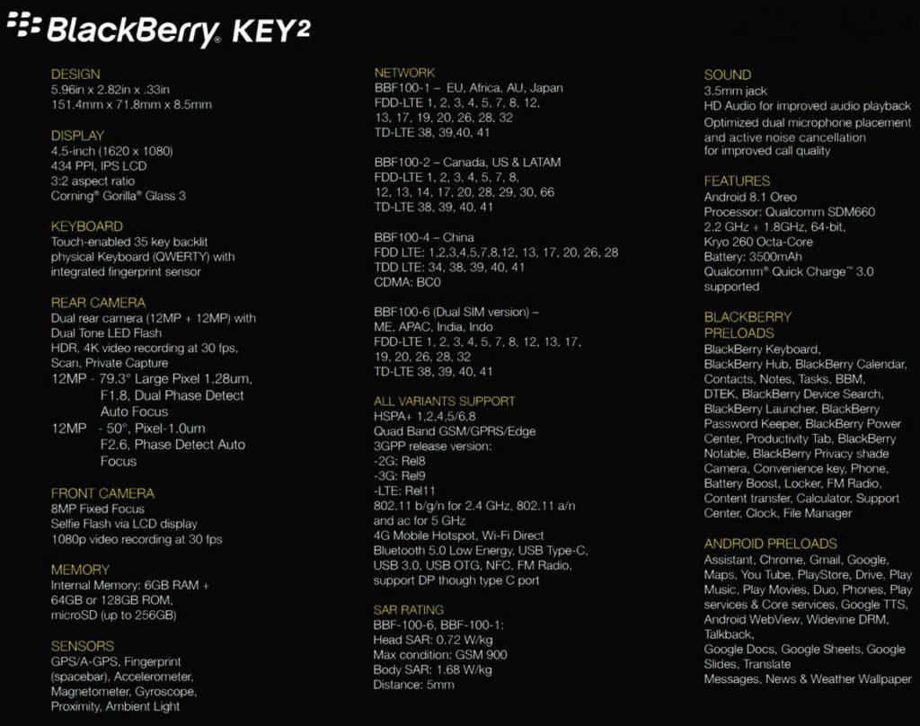 BlackBerry Key2 especificaciones