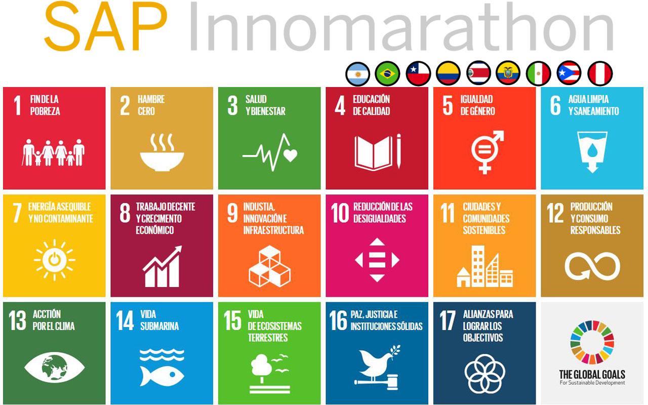 SAP Innomarathon