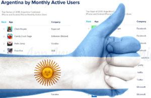 Apps mas uasadas Argentina