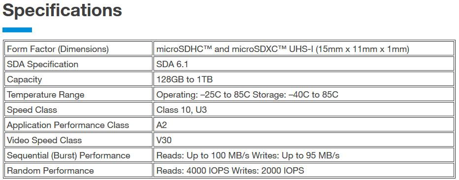 MicroSd 1 TB micron