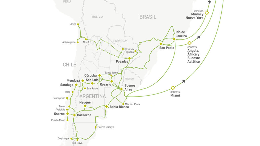 Red internet Argentina