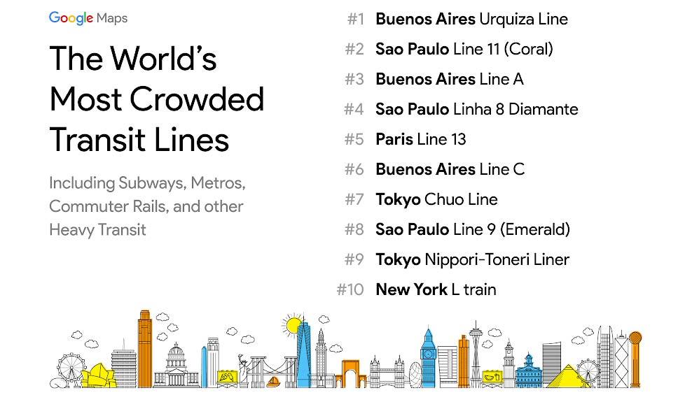 Linea metro tren mas concurridas