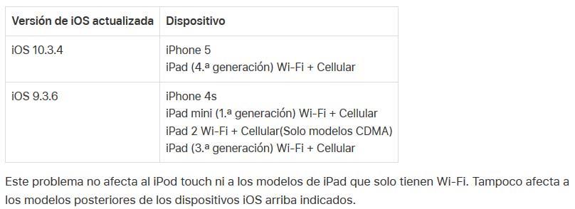 iPhone 5 GPS