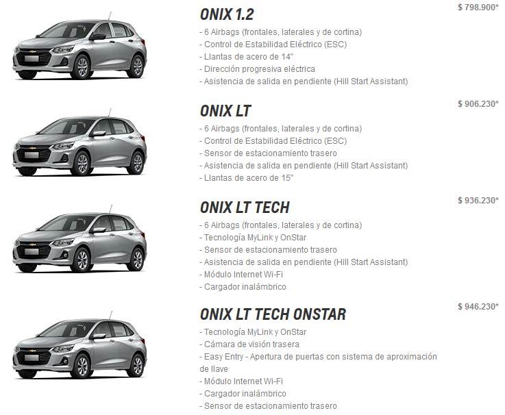 Nuevo Onix 2020