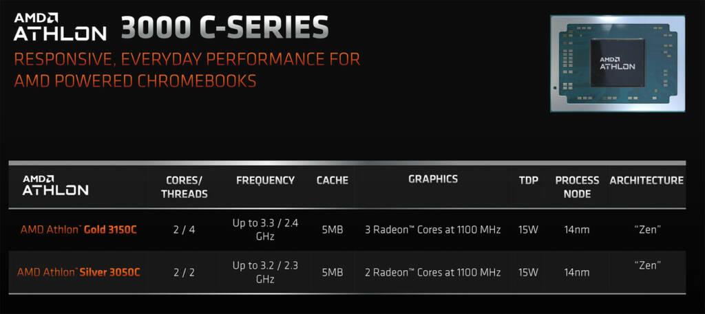 AMD Athlon Chromebook