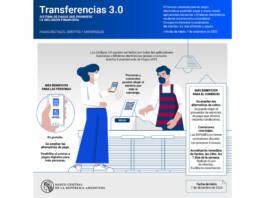 """Pagos con QR """"universal"""": comienza la despedida del dinero en efectivo en Argentina"""