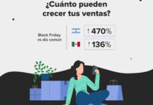 Ventas black friday