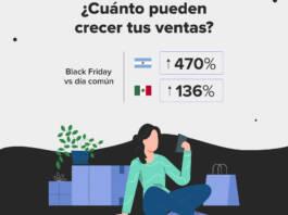 ¿Cómo destacar tu negocio en fechas comerciales como el Black Friday?