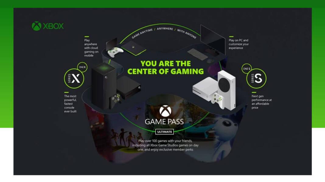 Xbox juegos streaming