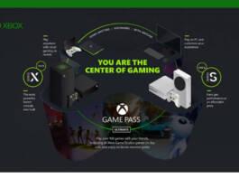 Xbox quiere que juegues desde la TV o un monitor, sin consola: Chrome, el primer paso